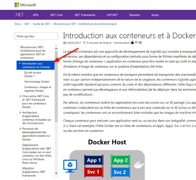 https://docs.microsoft.com/fr-fr/dotnet/standard/microservices-architecture/container-docker-introduction/