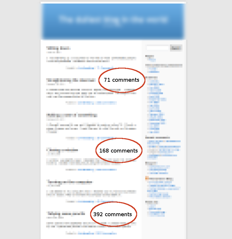 indian-top-blog-simple