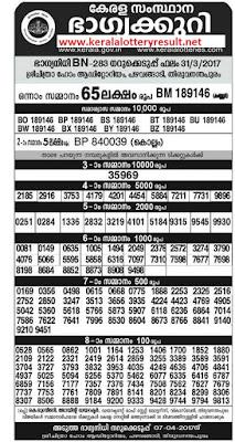 Kerala Lottery Results 31-3-2017 Bhagyanidhi lottery bn 283