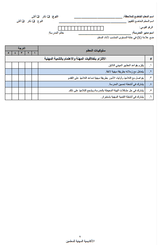 الاوراق المطلوبة لتعيين المعلمين والاخصائيين المساعدين بجميع المحافظات والتقديم من 15 مارس حتى 30 ابريل 2017