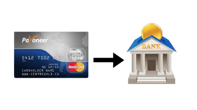 ربط حسابك payoneer بحسابك البنكي المحلي + رابط التسجيل في البنك  وهدية 25 $ دولار من بايونير