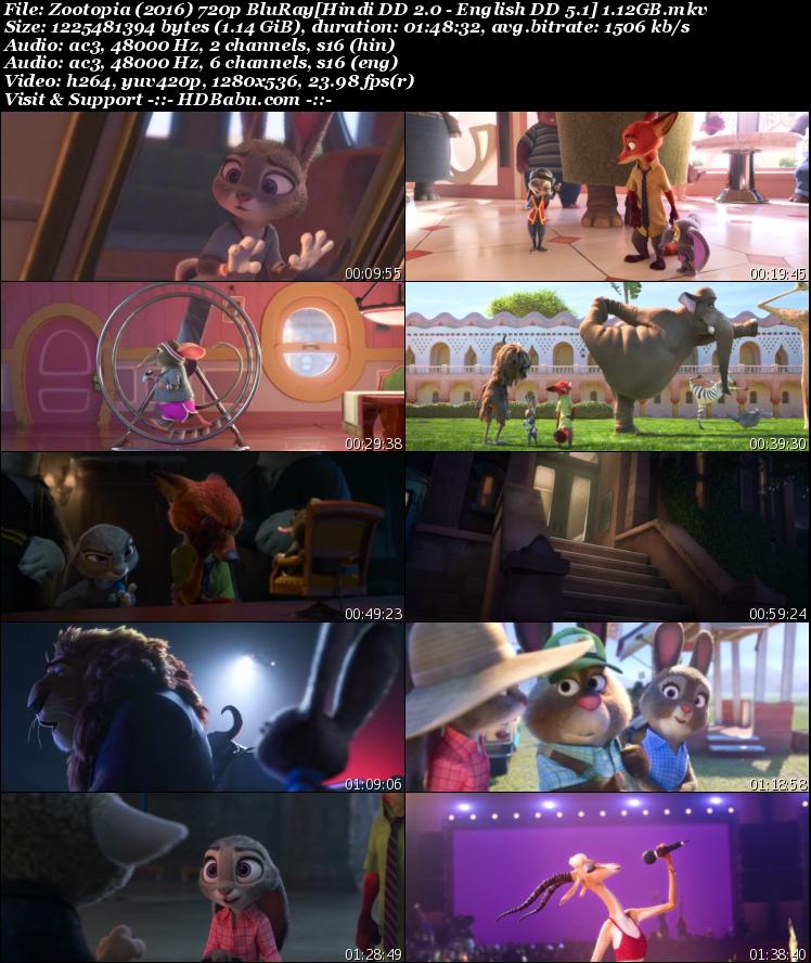 Zootopia Hindi Dual Audio Full Movie Download, Zootopia Animation 2016 Hindi Dual Audio Full HD Movie Download Free HD MKV Mp4, Zootopia Hindi 720p Bluray 480p HDRip 1GB 350MB