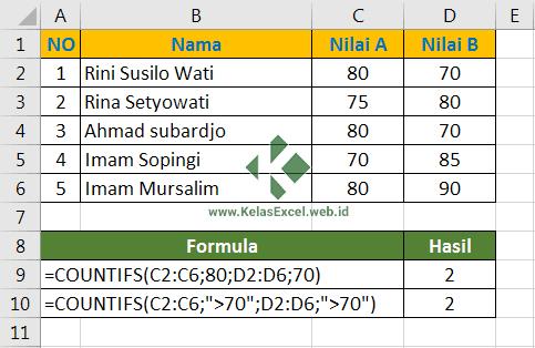 Contoh Menghitung jumlah cell dengan banyak  kriteria SUMIFS