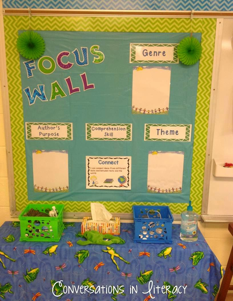 Classroom Reveal: Blue, Teal & Lime Green
