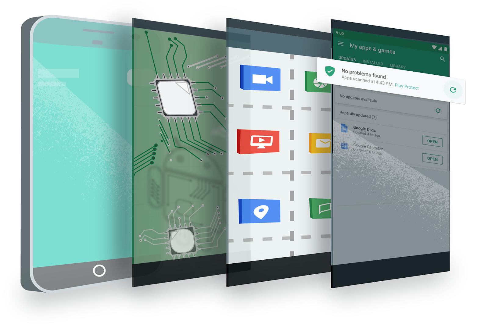 Google Security Blog   Security-Portal cz   Bezpečnost • Hacking
