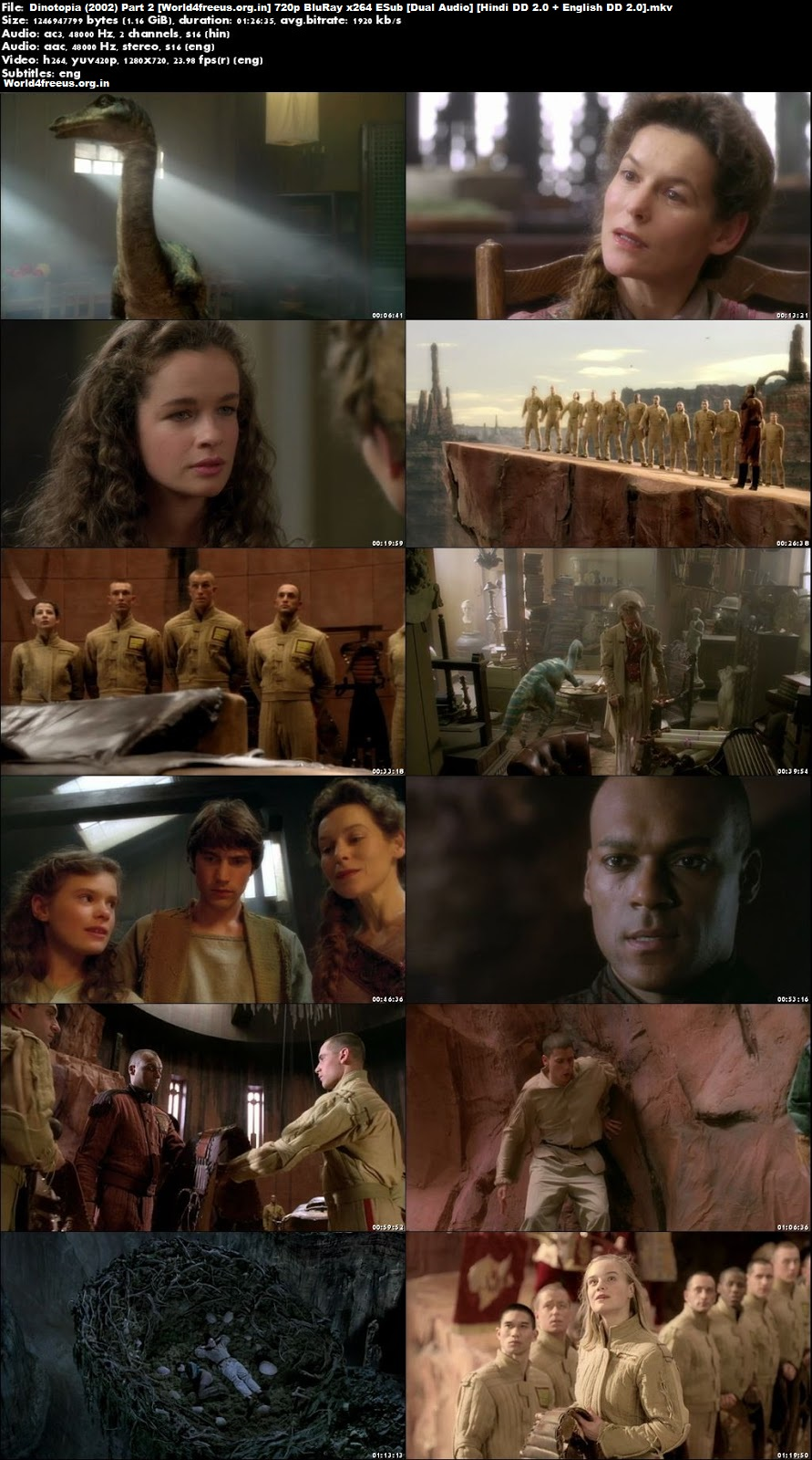Dinotopia Part 2 2002 BRRip 720p Dual Audio In Hindi English ESub