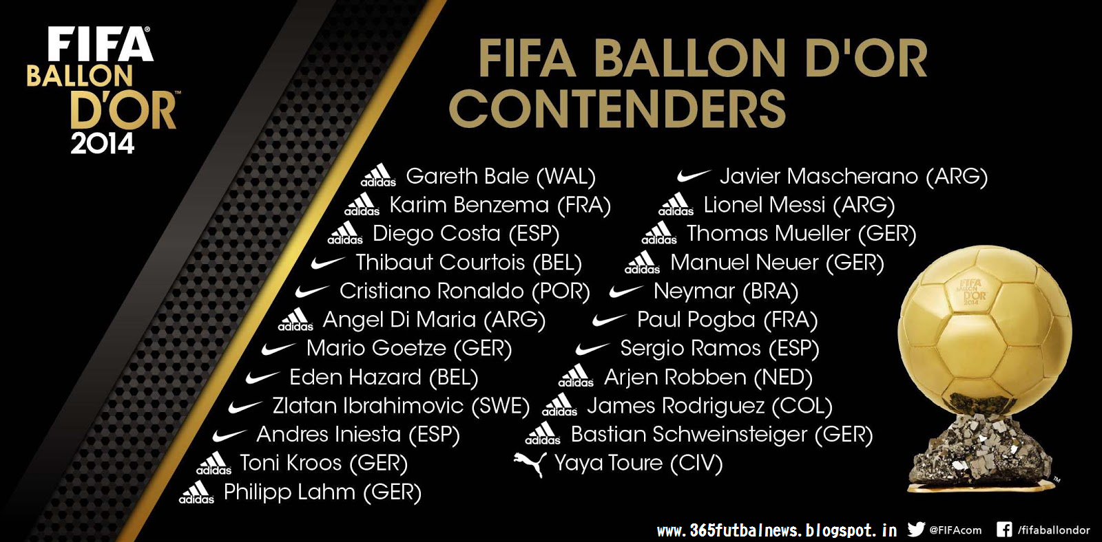 0c4c1c43d36 The Ballon d Or Shortlist includes 23 male nominees for the 2014 FIFA  Ballon d Or