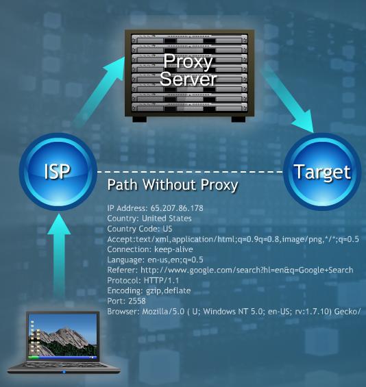 123movies proxy unblock