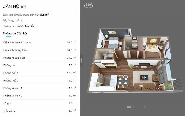 Thiết kế căn hộ B4 chung cư The Legend