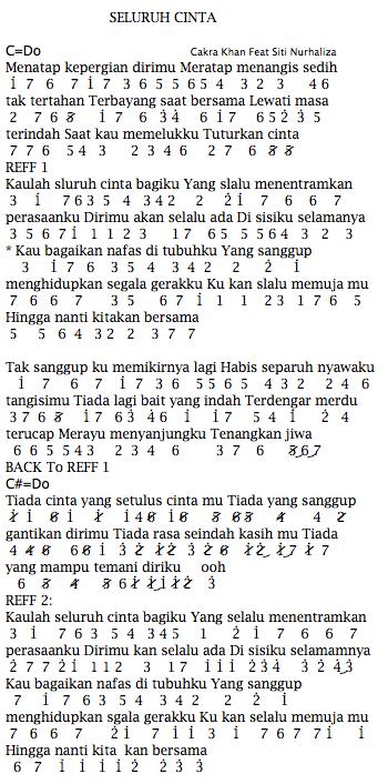 Not Angka Pianika Lagu Cakra Khan Feat Siti Nurhaliza Seluruh Cinta