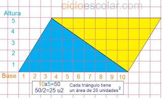 área de figuras geométricas desafío 28 ejemplo b