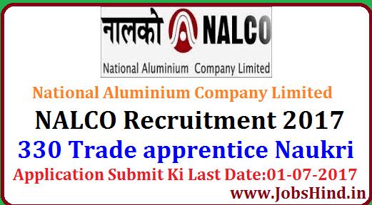 NALCO Recruitment 2017