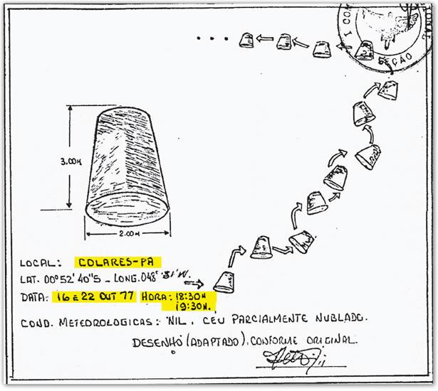 operação, prato, ufologia, chupa, chupa-chupa, ets, pará, 1977, amazônia, brazil, roswell, hollanda, ovnis, ufo