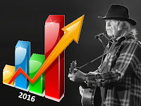 Neil Young Coversongs 2016