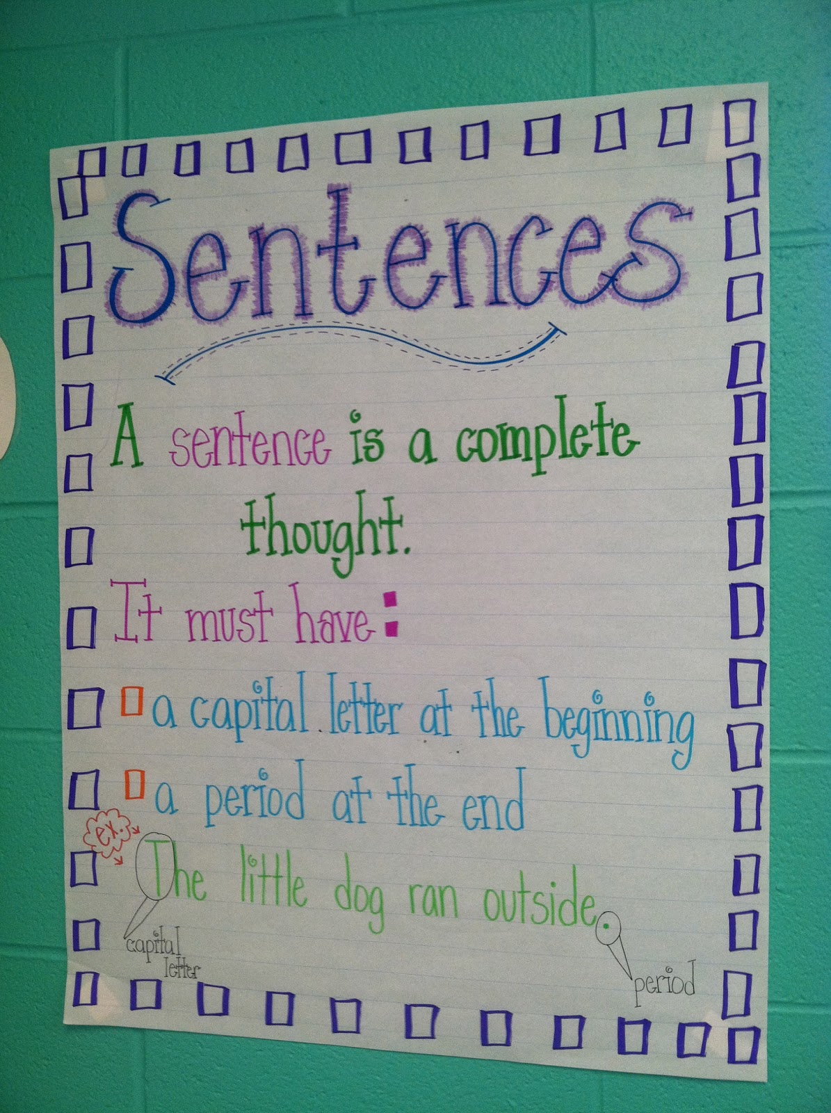 how to writing anchor charts first grade