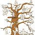 A árvore: O TESTE PSICOLÓGICO QUE LHE DIZ QUEM REALMENTE É