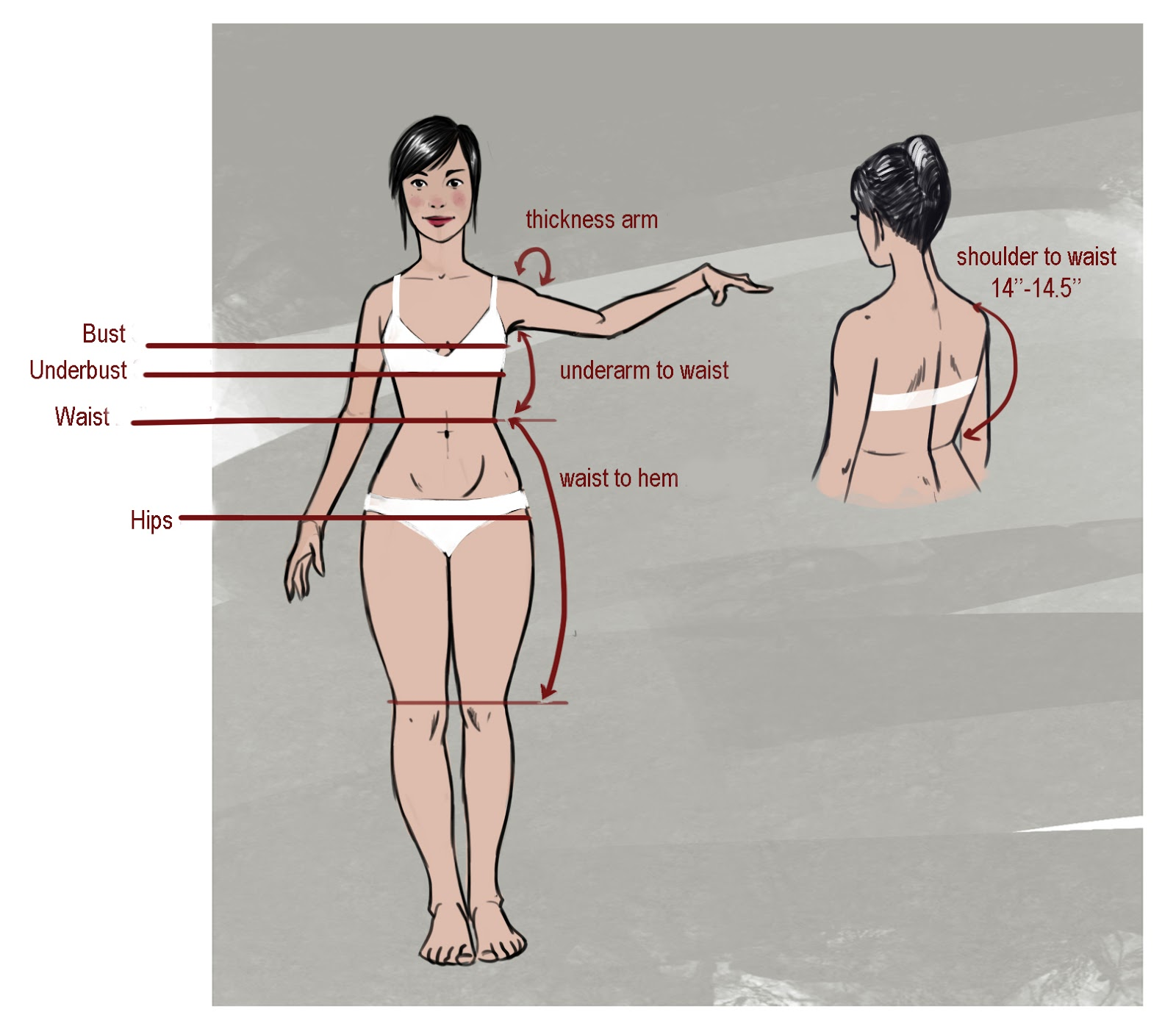 Body shape calculator - find out your body shape! - Styled 24/7
