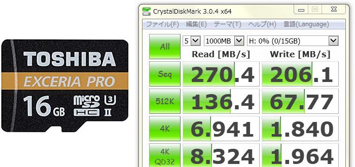 東芝のUHS-II対応マイクロSDカードで速度検証