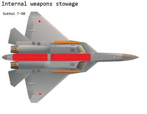 T-50 Interna