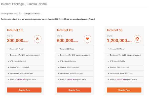 biznet-home-sumatra