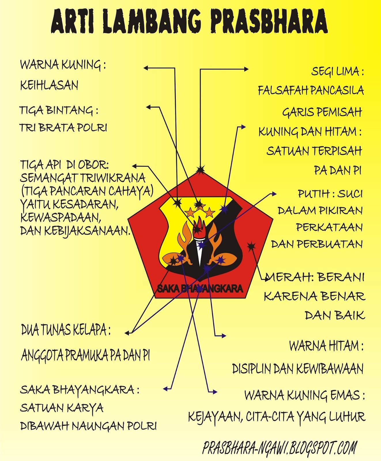 Siapa Pencipta Lambang Pramuka Aceh