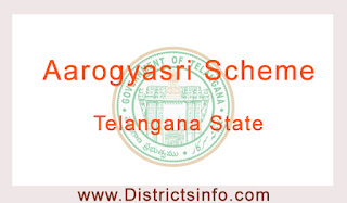 How to Apply for Aarogyasri Health Card in Telangana