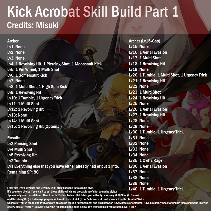 Dragon Nest Archer and Acrobat Skill Build Guide   GuideScroll