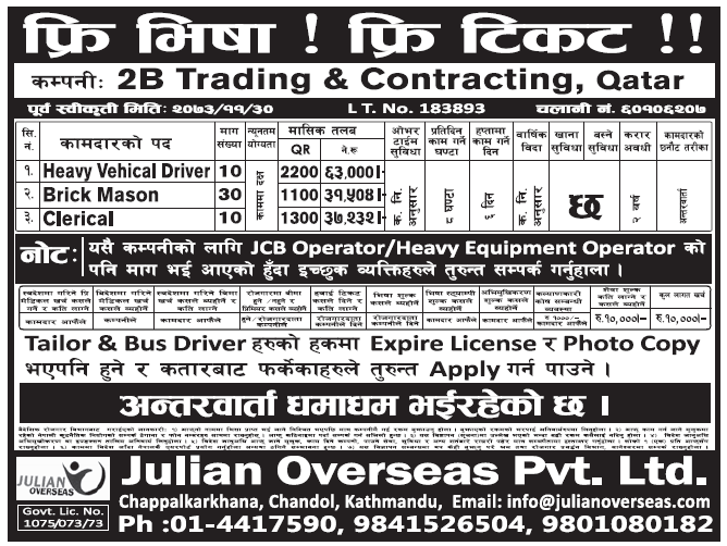 Jobs in Qatar for Nepali, Salary Rs 63,000