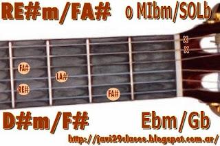 acorde guitarra chord (RE#m con bajo en FA#) o (MIbm bajo en Gb)
