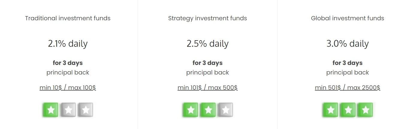 Инвестиционные планы Behodl