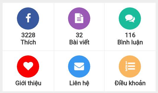 Tạo Widget  Thông Tin Đẹp Cho Blog