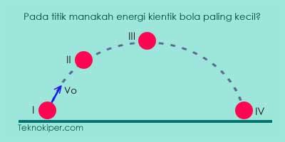 Contoh soal dan pembahasan energi dan usaha