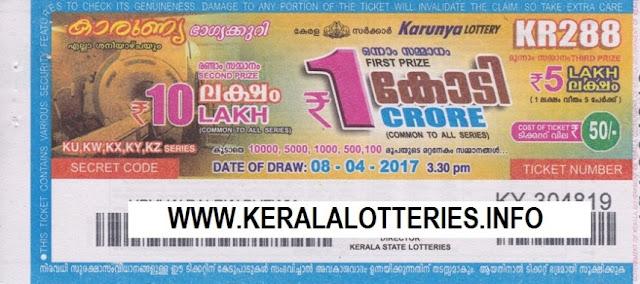 Official kerala lottery Karunya KR-223