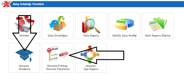 XTicaret satış ortaklığı Yönetim