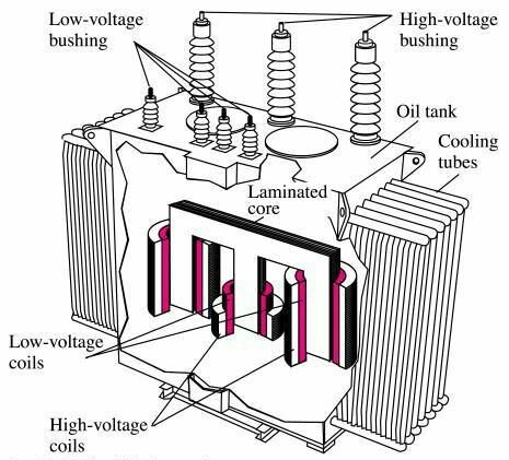 Power Transformer Diagram Schematics Diagram