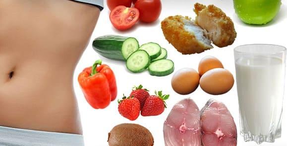 Диеты похудения на 10 кг за неделю