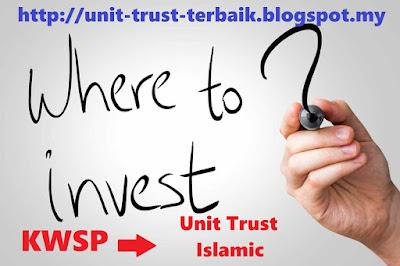 Pelaburan Unit Trust Guna KWSP