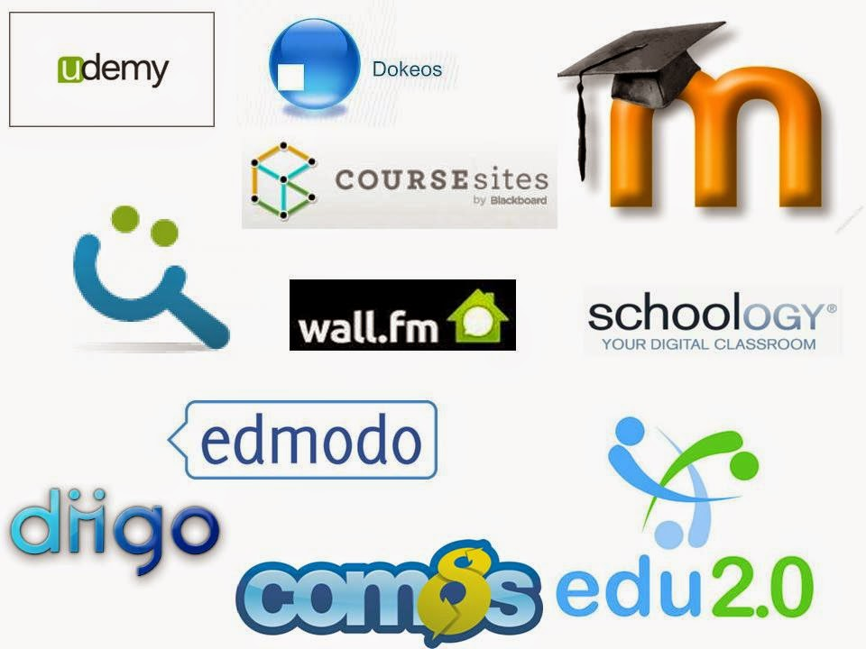 100 Herramientas Tics para aulas offline o desconectadas