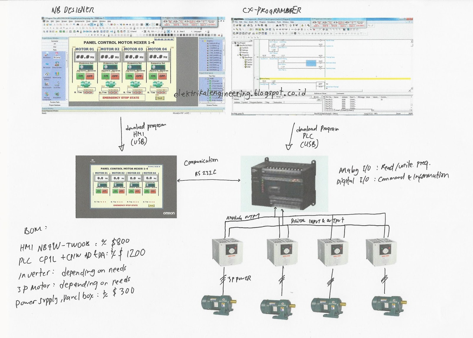 elektrikal engineer: Wiring Diagram Inverter LS & PLC and