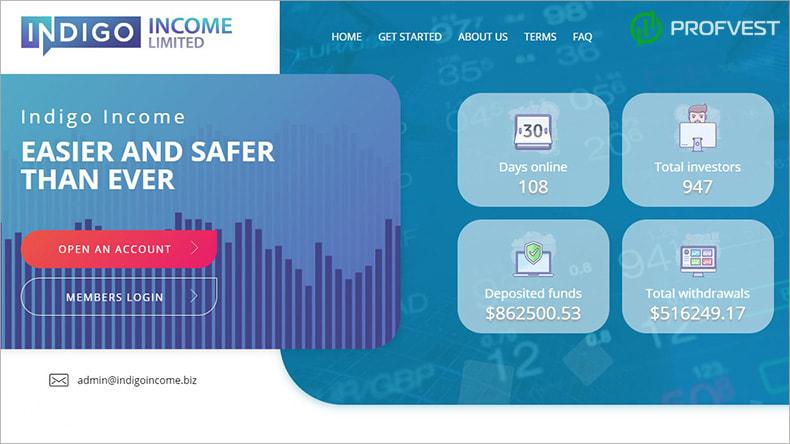 Indigo Income Limited обзор и отзывы HYIP-проекта
