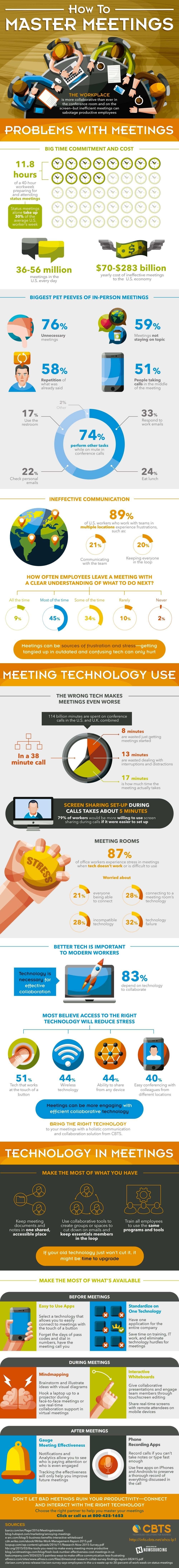 How to Master Meetings - #Infographic