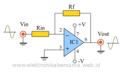 inverting-input-opamp