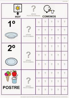 http://informaticaparaeducacionespecial.blogspot.com.es/2015/03/vamos-comer-economia-de-fichas-con.html