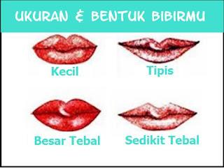 bibir wanita, bibir seksi, bentuk bibir, kepribadian wanita