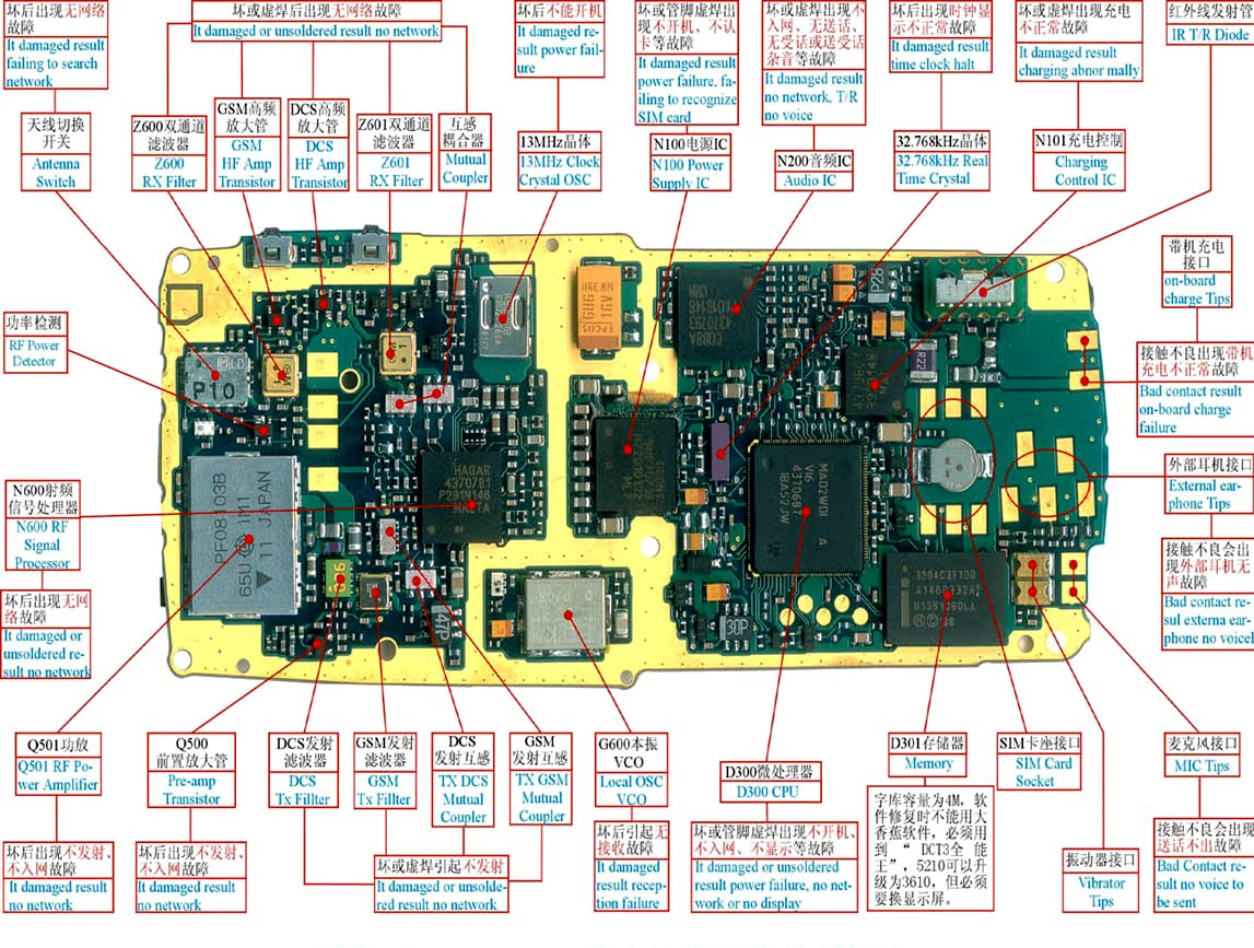 cell phone schematic diagram wiring diagram centre mobile charger circuit diagram nokia all mobile phone circuit [ 1147 x 867 Pixel ]