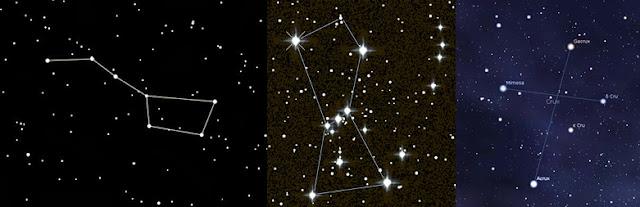 menentukan arah dengan rasi bintang