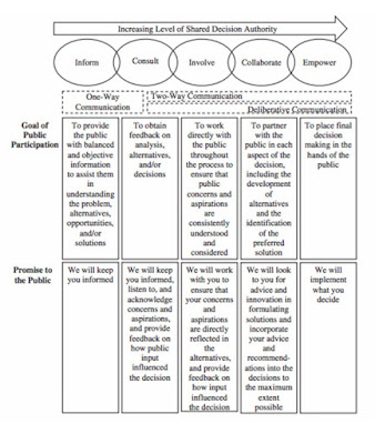 decisions conflict resolution As systemic stress increases and authority becomes more centralized,  organizational decision making processes are likely to deteriorate, becoming  less.