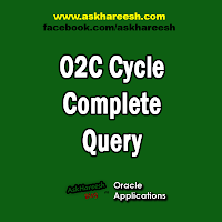 O2C Cycle Complete Query, www.askhareesh.com