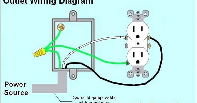 House Electrical Wiring Diagram   How To Wire An