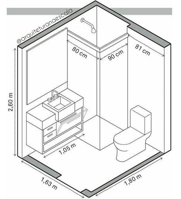 101 planos: Medidas mínimas de un baño cuadrado